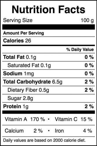 pumpkin juice benefits
